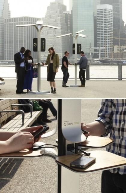 polnac-smartphone